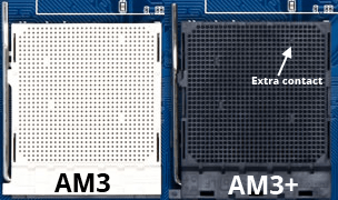 am3 socket