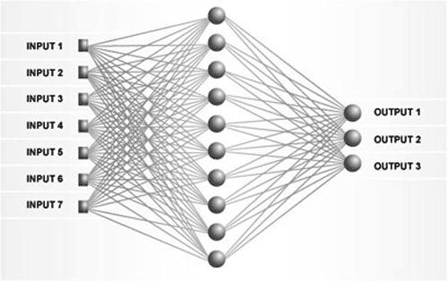 слои нейронных сетей