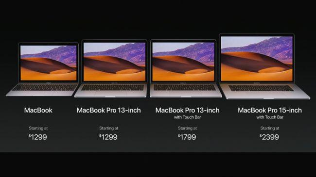 MacBook Pro 2017 - дата выхода, новости и слухи
