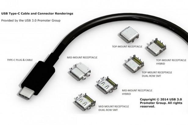 USB 3.2 - характеристки